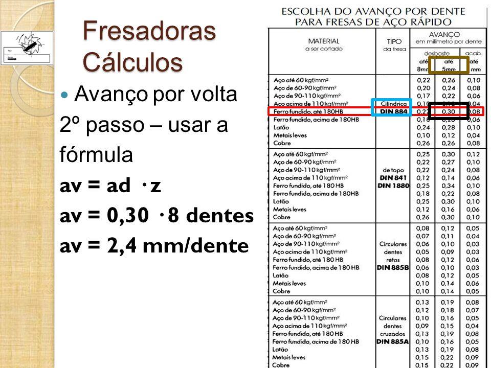 Fresadoras Cálculos Avanço por volta 2º passo – usar a fórmula av = ad · z av = 0,30 · 8 dentes av = 2,4 mm/dente