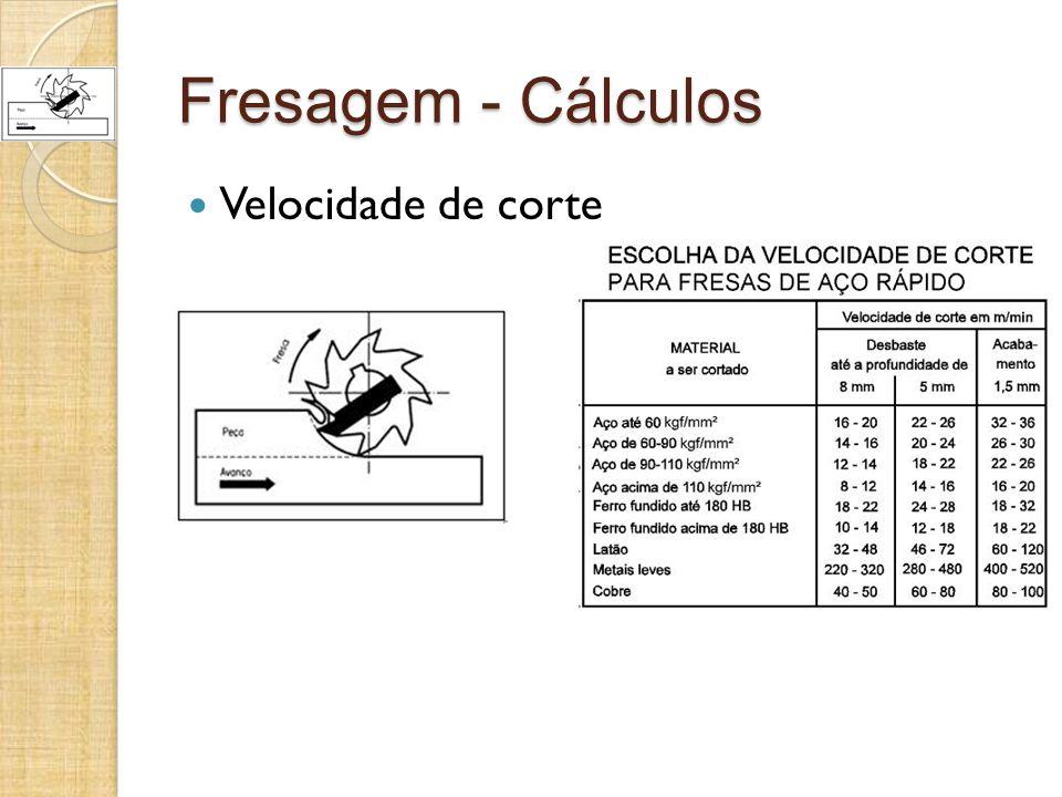 Fresagem - Cálculos Suponha que você deve desbastar 4mm de profundidade em uma peça de aço de 85 kgf/mm2 de resistência, utilizando uma fresa cilíndrica de aço rápido.