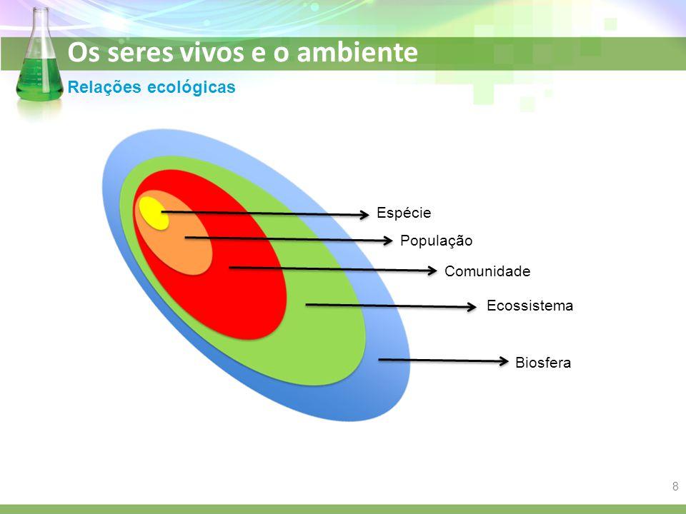 Os seres vivos e o ambiente Competição Competição é a relação de disputa entre os seres vivos por alimento ou outros recursos do ambiente (território, fêmeas, etc.).