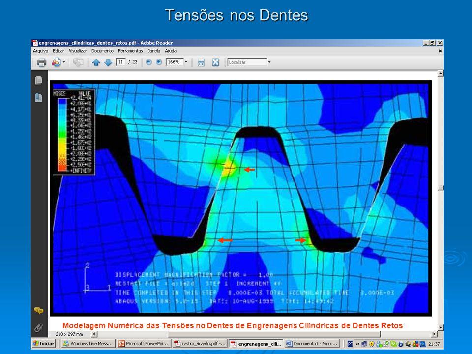 Tensões nos Dentes Modelagem Numérica das Tensões no Dentes de Engrenagens Cilíndricas de Dentes Retos