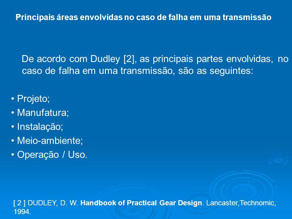 De acordo com Dudley [2], as principais partes envolvidas, no caso de falha em uma transmissão, são as seguintes: Projeto; Manufatura; Instalação; Mei