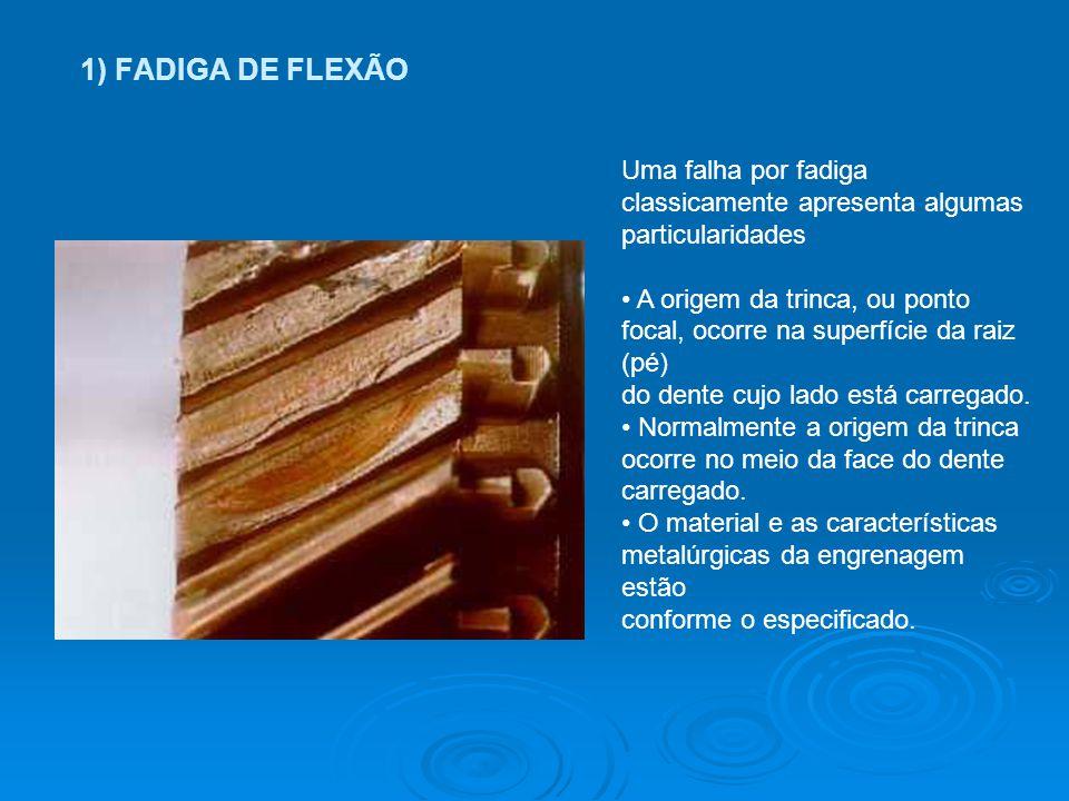 1) FADIGA DE FLEXÃO Uma falha por fadiga classicamente apresenta algumas particularidades A origem da trinca, ou ponto focal, ocorre na superfície da