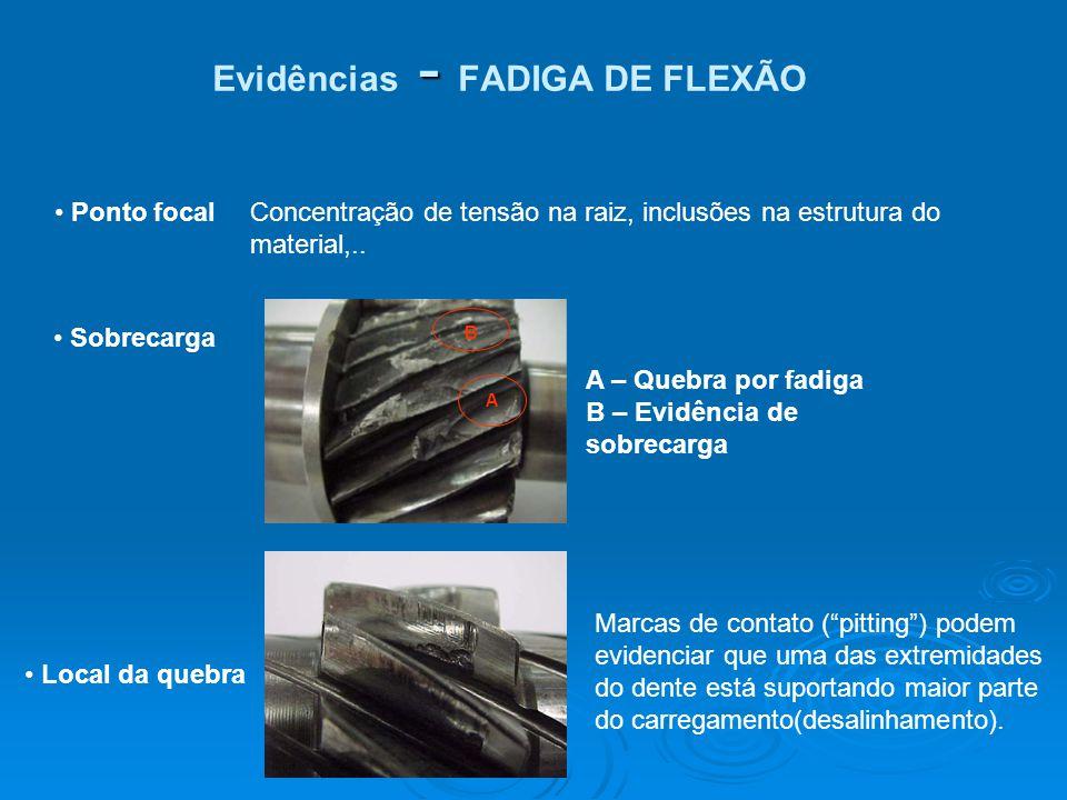 - Evidências - FADIGA DE FLEXÃO A – Quebra por fadiga B – Evidência de sobrecarga A B Sobrecarga Ponto focalConcentração de tensão na raiz, inclusões