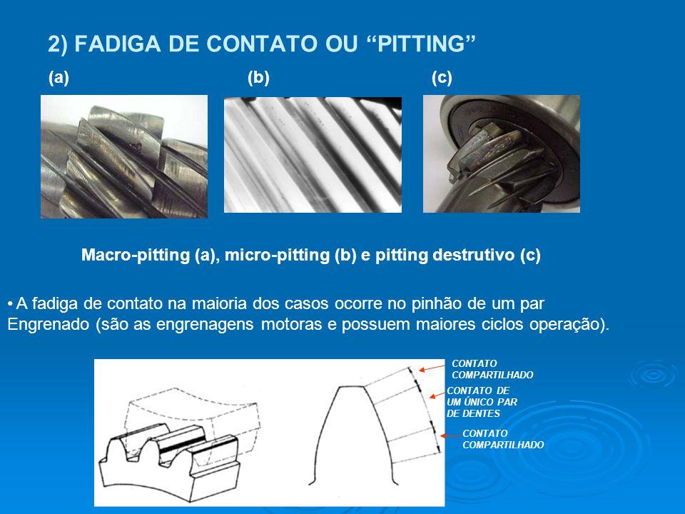 """2) FADIGA DE CONTATO OU """"PITTING"""" Macro-pitting (a), micro-pitting (b) e pitting destrutivo (c) (a)(c)(b) A fadiga de contato na maioria dos casos oco"""