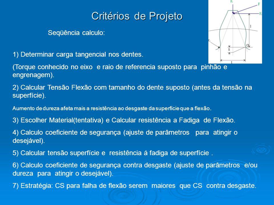 Critérios de Projeto 1) Determinar carga tangencial nos dentes. (Torque conhecido no eixo e raio de referencia suposto para pinhão e engrenagem). 2) C