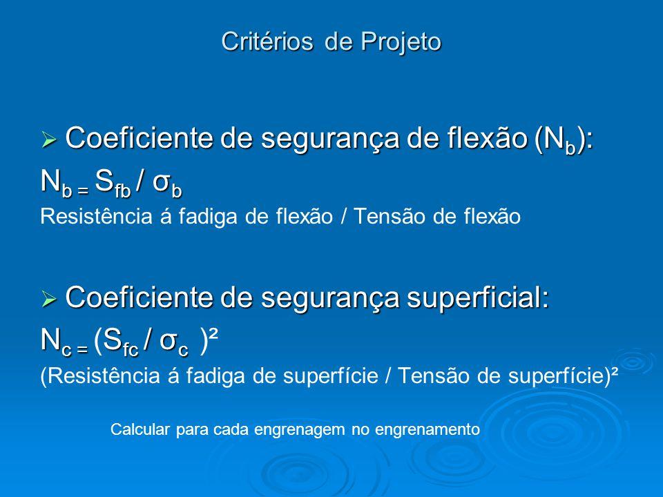  Coeficiente de segurança de flexão (N b ): N b = S fb / σ b Resistência á fadiga de flexão / Tensão de flexão  Coeficiente de segurança superficial