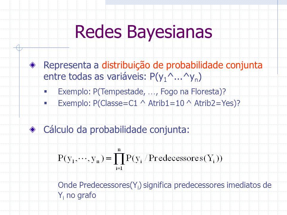 Redes Bayesianas Representa a distribuição de probabilidade conjunta entre todas as variáveis: P(y 1 ^...^y n )  Exemplo: P(Tempestade, , Fogo na Fl