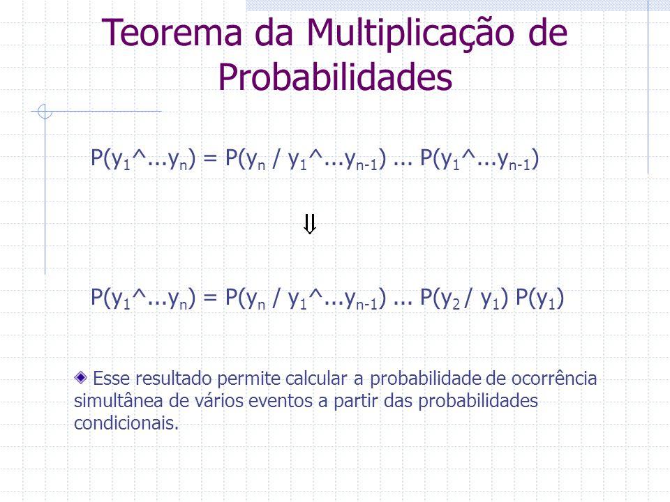 Teorema da Multiplicação de Probabilidades Esse resultado permite calcular a probabilidade de ocorrência simultânea de vários eventos a partir das pro