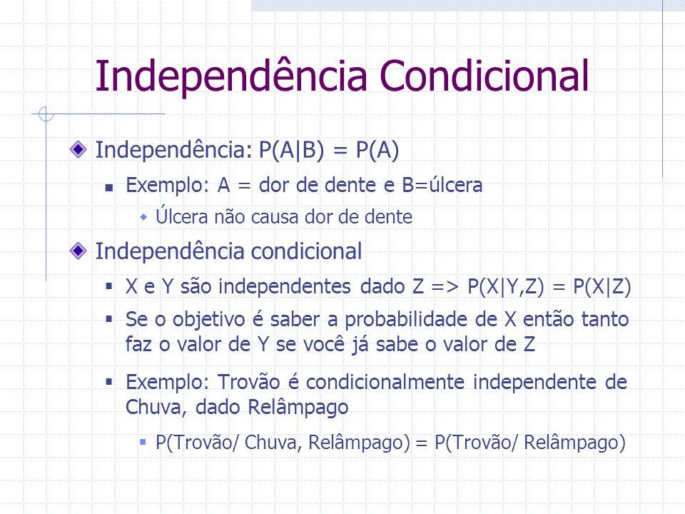 Independência: P(A B) = P(A) Exemplo: A = dor de dente e B=úlcera  Úlcera não causa dor de dente Independência condicional  X e Y são independentes