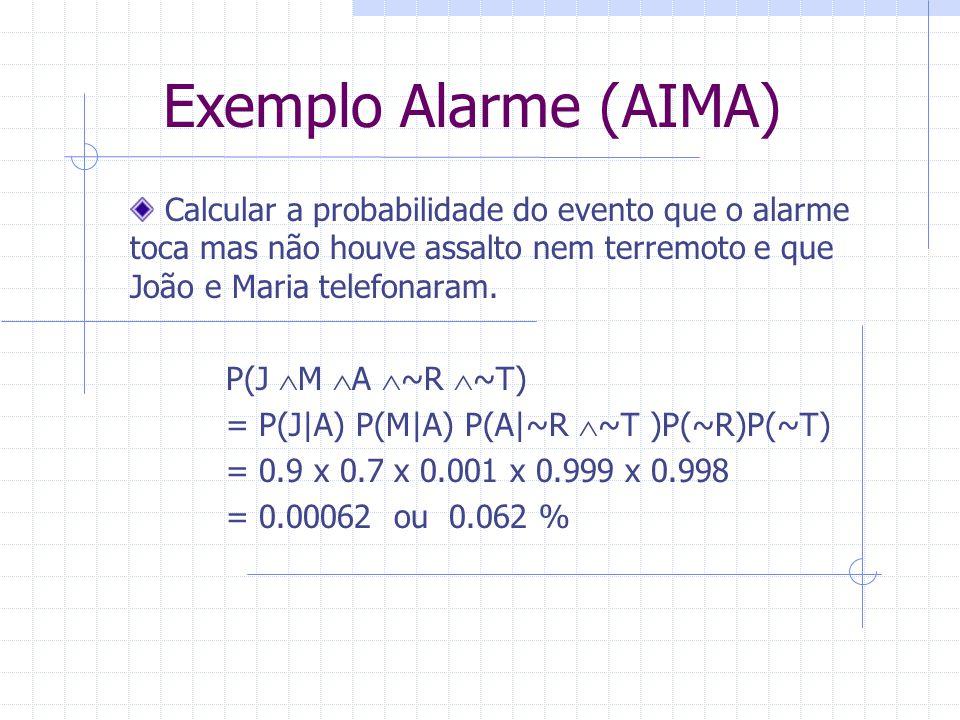 Calcular a probabilidade do evento que o alarme toca mas não houve assalto nem terremoto e que João e Maria telefonaram. P(J  M  A  ~R  ~T) = P(J 
