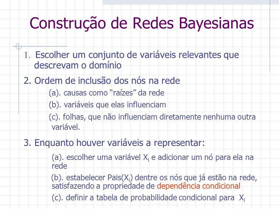 Construção de Redes Bayesianas 1. Escolher um conjunto de variáveis relevantes que descrevam o domínio 2. Ordem de inclusão dos nós na rede (a). causa