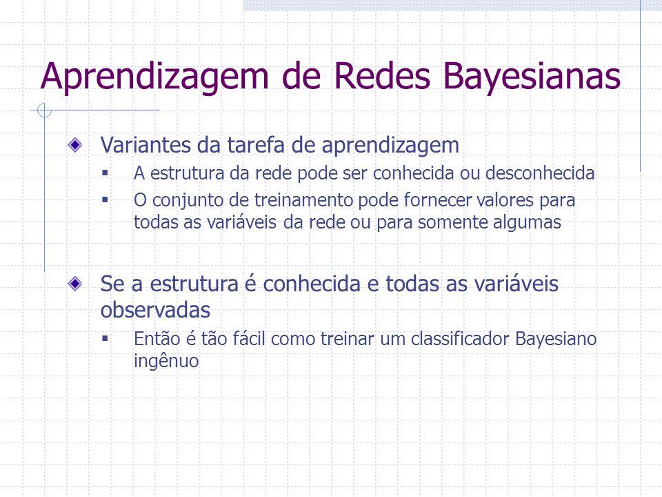 Aprendizagem de Redes Bayesianas Variantes da tarefa de aprendizagem  A estrutura da rede pode ser conhecida ou desconhecida  O conjunto de treiname