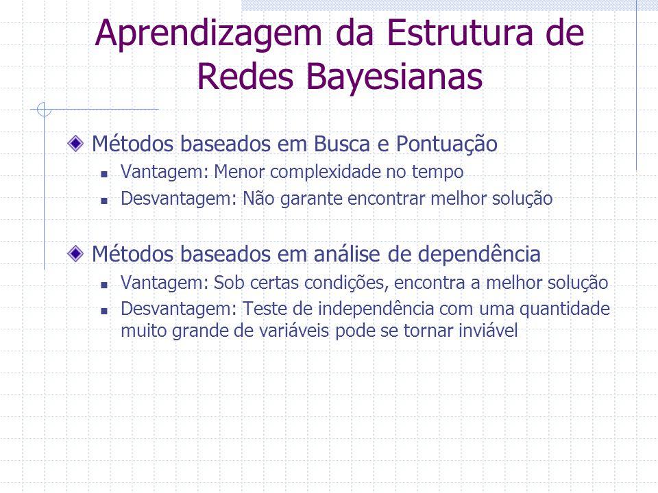 Aprendizagem da Estrutura de Redes Bayesianas Métodos baseados em Busca e Pontuação Vantagem: Menor complexidade no tempo Desvantagem: Não garante enc