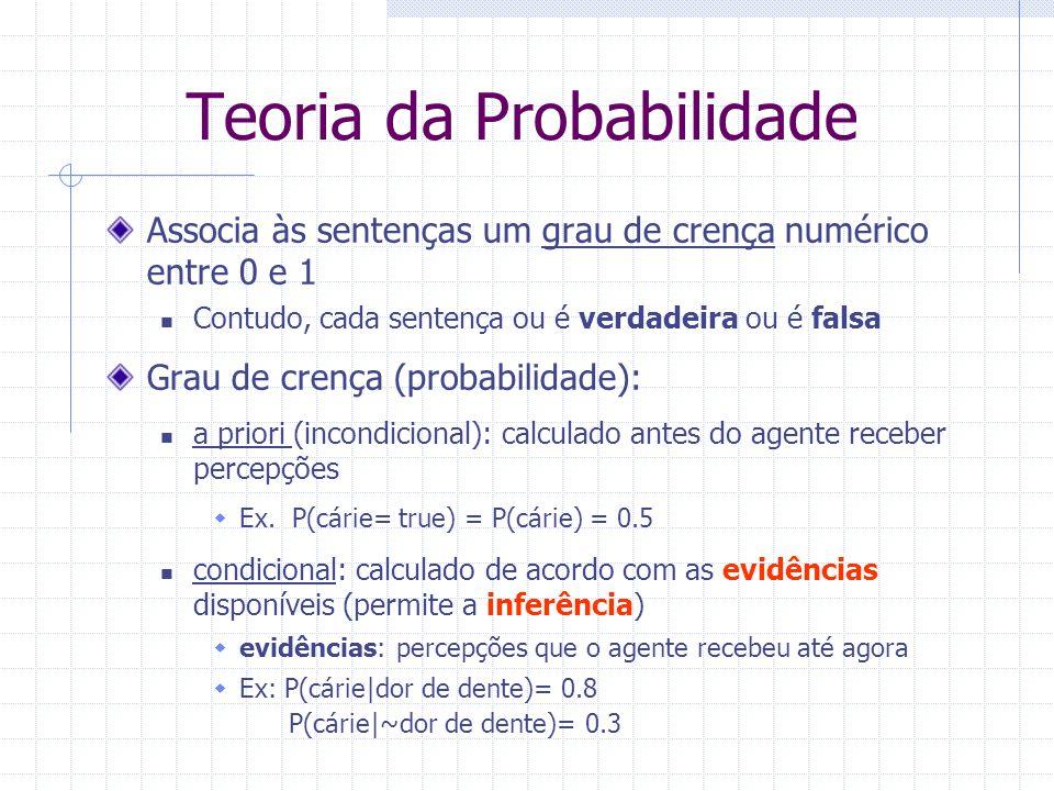 Teoria da Probabilidade Associa às sentenças um grau de crença numérico entre 0 e 1 Contudo, cada sentença ou é verdadeira ou é falsa Grau de crença (