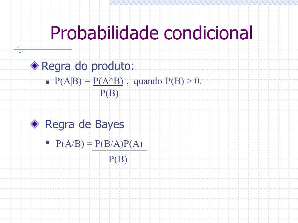 Probabilidade condicional Regra do produto: P(A B) = P(A^B), quando P(B) > 0. P(B) Regra de Bayes P(A/B) = P(B/A)P(A) P(B)