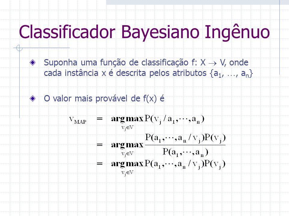 Classificador Bayesiano Ingênuo Suponha uma função de classificação f: X  V, onde cada instância x é descrita pelos atributos {a 1, , a n } O valor