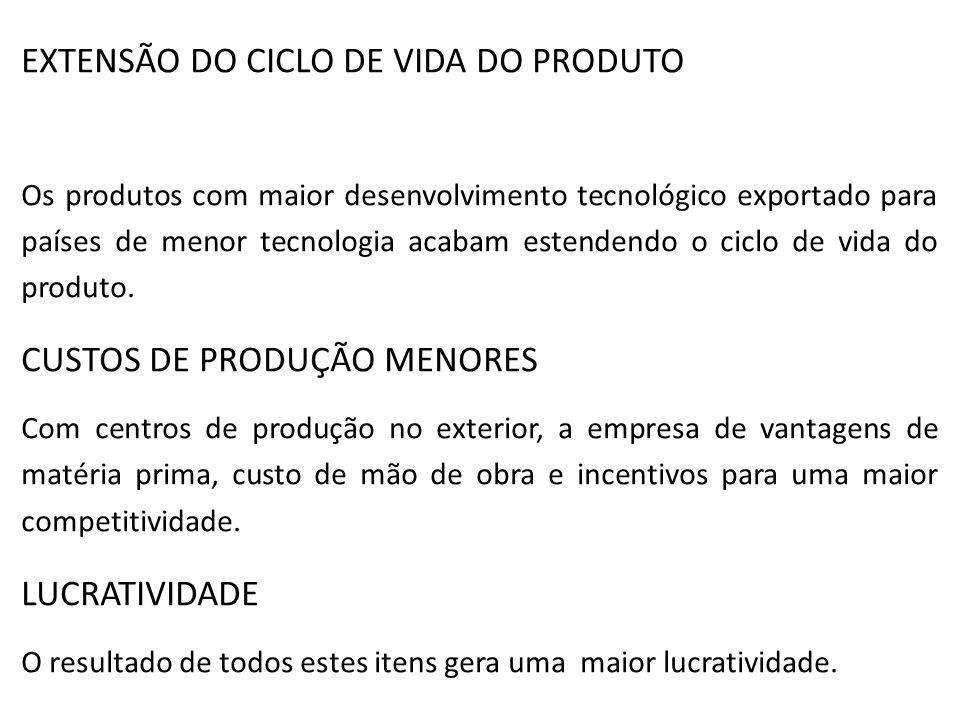 EXTENSÃO DO CICLO DE VIDA DO PRODUTO Os produtos com maior desenvolvimento tecnológico exportado para países de menor tecnologia acabam estendendo o c