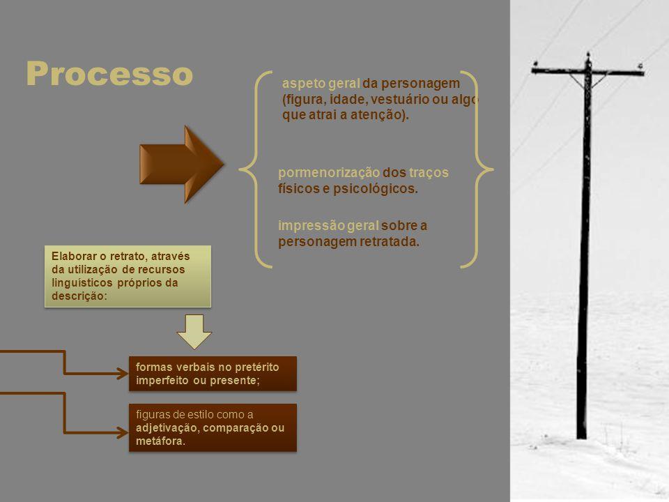 Processo pormenorização dos traços físicos e psicológicos. aspeto geral da personagem (figura, idade, vestuário ou algo que atrai a atenção). impressã