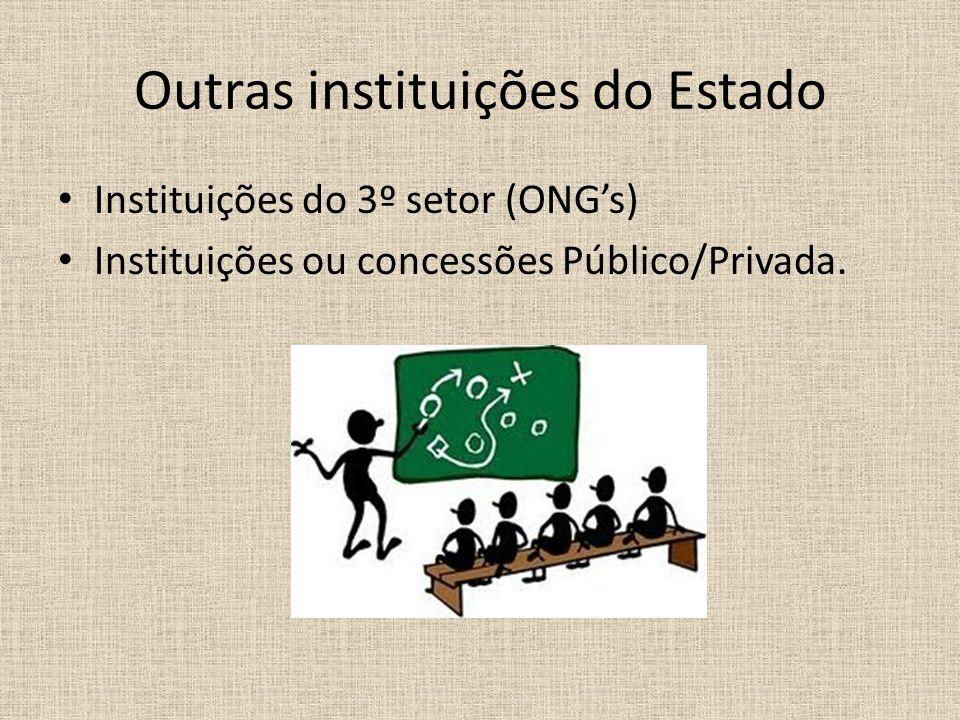 Outras instituições do Estado Instituições do 3º setor (ONG's) Instituições ou concessões Público/Privada.