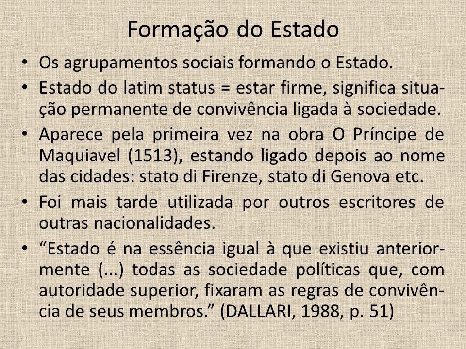 Formação do Estado Os agrupamentos sociais formando o Estado. Estado do latim status = estar firme, significa situa- ção permanente de convivência lig