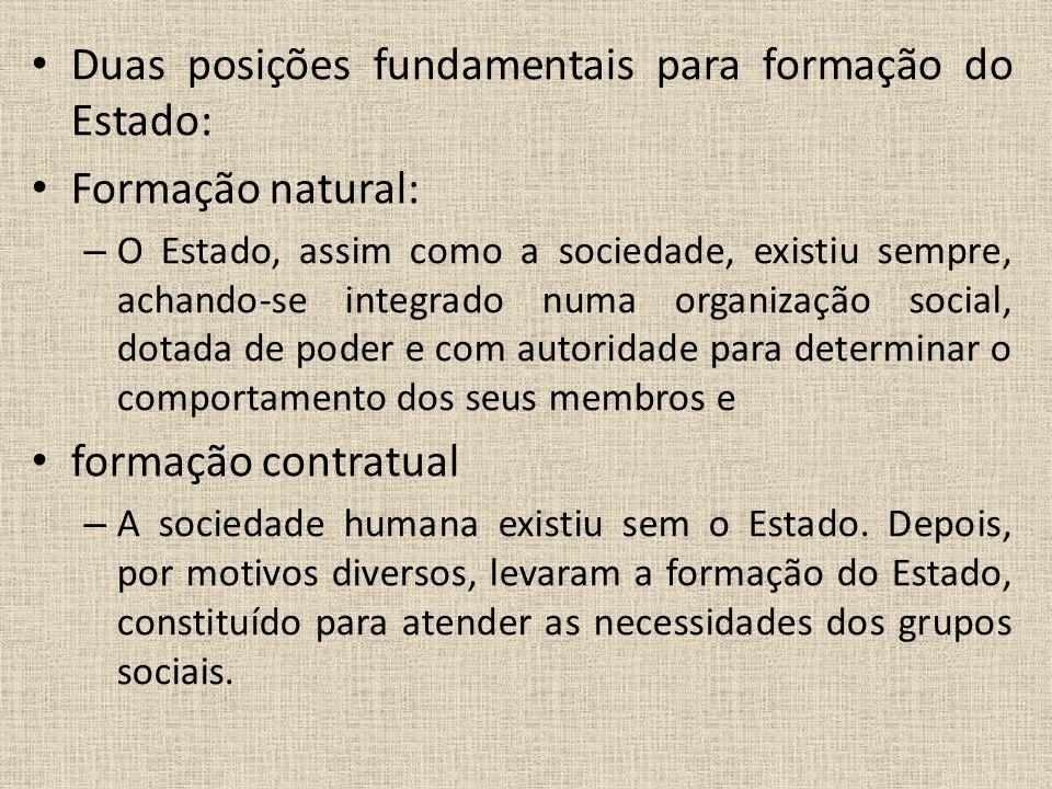 Duas posições fundamentais para formação do Estado: Formação natural: – O Estado, assim como a sociedade, existiu sempre, achando-se integrado numa or