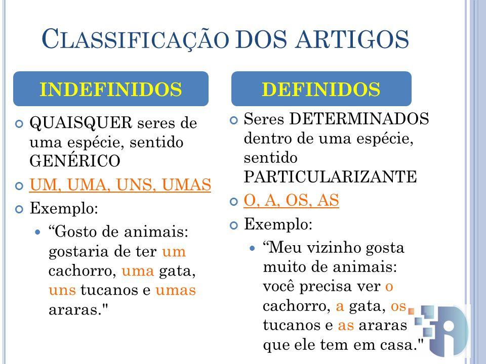 C LASSIFICAÇÃO DOS ARTIGOS QUAISQUER seres de uma espécie, sentido GENÉRICO UM, UMA, UNS, UMAS Exemplo: Gosto de animais: gostaria de ter um cachorro, uma gata, uns tucanos e umas araras. Seres DETERMINADOS dentro de uma espécie, sentido PARTICULARIZANTE O, A, OS, AS Exemplo: Meu vizinho gosta muito de animais: você precisa ver o cachorro, a gata, os tucanos e as araras que ele tem em casa. INDEFINIDOSDEFINIDOS
