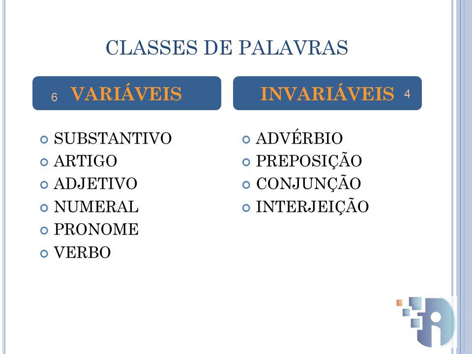 CLASSES DE PALAVRAS SUBSTANTIVO ARTIGO ADJETIVO NUMERAL PRONOME VERBO ADVÉRBIO PREPOSIÇÃO CONJUNÇÃO INTERJEIÇÃO VARIÁVEISINVARIÁVEIS 6 4
