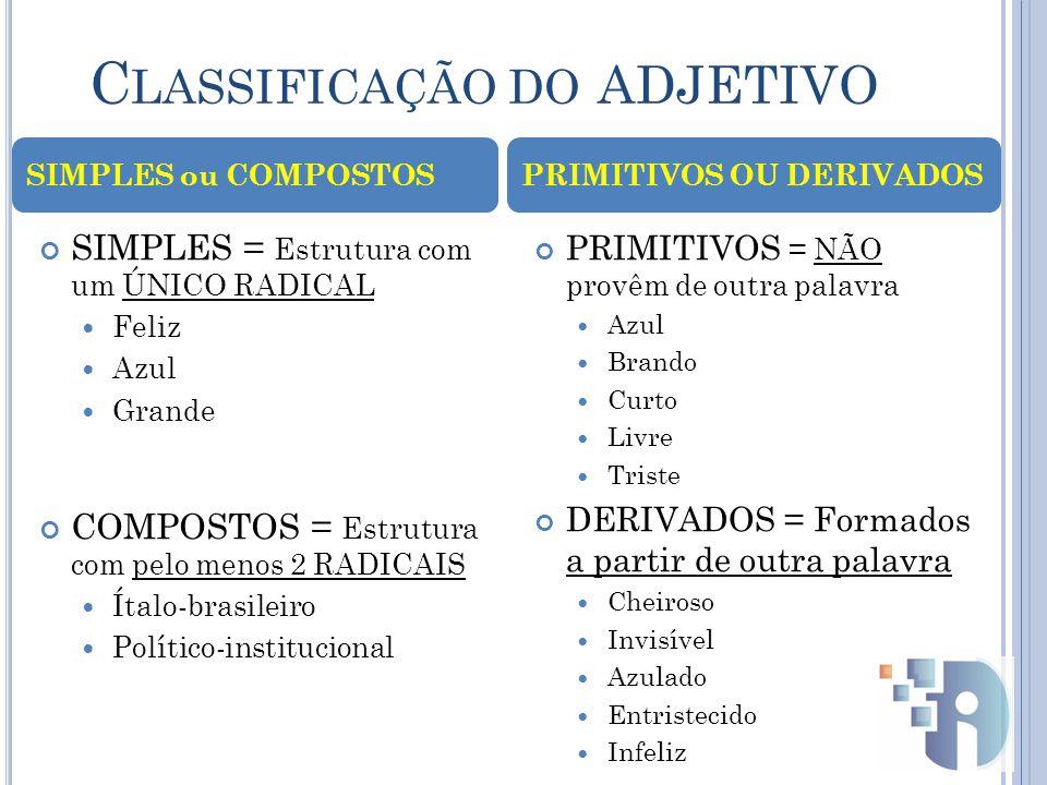 C LASSIFICAÇÃO DO ADJETIVO SIMPLES = Estrutura com um ÚNICO RADICAL Feliz Azul Grande COMPOSTOS = Estrutura com pelo menos 2 RADICAIS Ítalo-brasileiro Político-institucional PRIMITIVOS = NÃO provêm de outra palavra Azul Brando Curto Livre Triste DERIVADOS = Formados a partir de outra palavra Cheiroso Invisível Azulado Entristecido Infeliz SIMPLES ou COMPOSTOSPRIMITIVOS OU DERIVADOS
