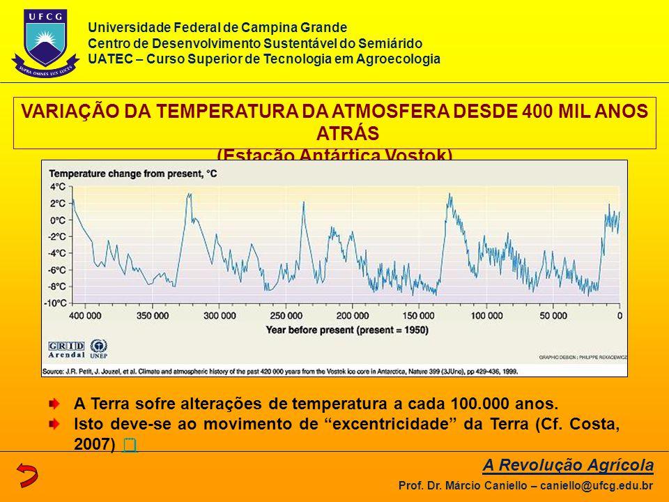VARIAÇÃO DA TEMPERATURA DA ATMOSFERA DESDE 400 MIL ANOS ATRÁS (Estação Antártica Vostok) A Revolução Agrícola Prof. Dr. Márcio Caniello – caniello@ufc