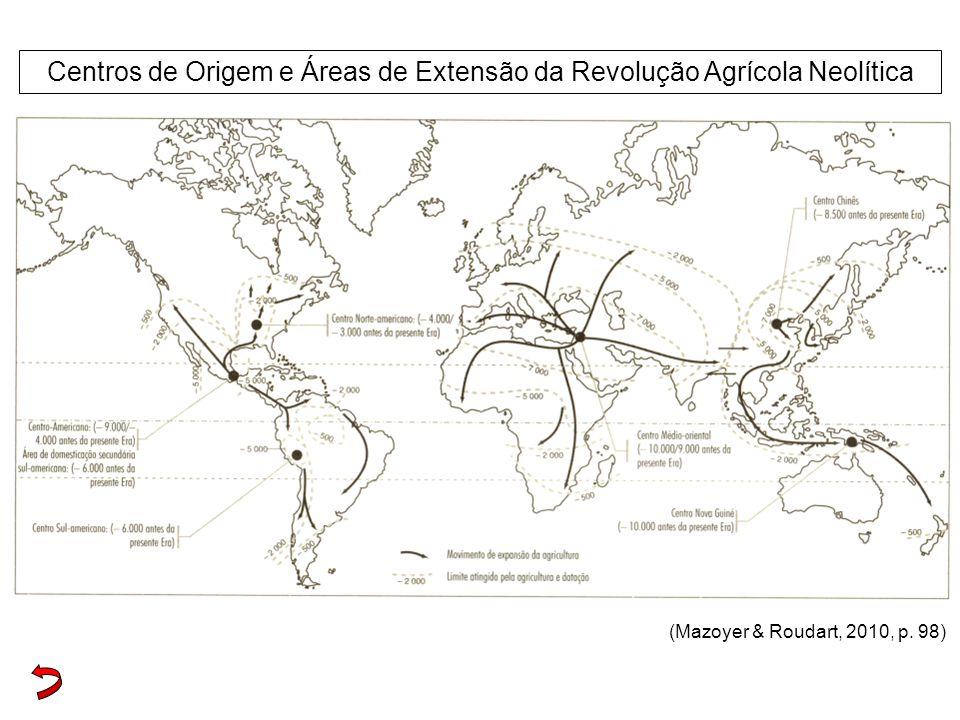 Rio Eufrates O Crescente Fértil O CENTRO IRRADIANTE DO ORIENTE PRÓXIMO A Revolução Agrícola Prof.