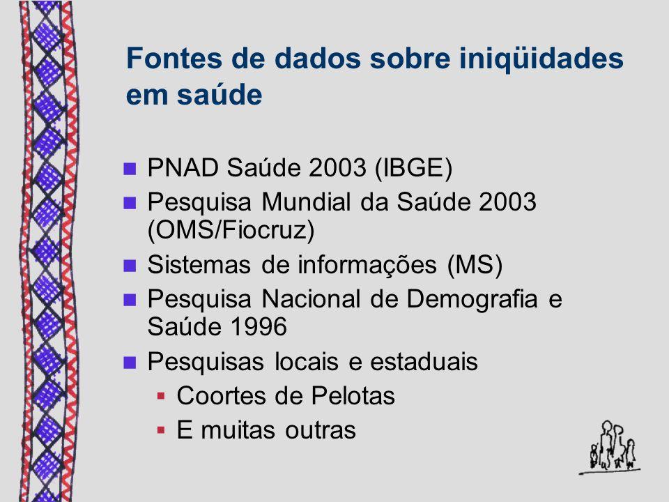 Fontes de dados sobre iniqüidades em saúde PNAD Saúde 2003 (IBGE) Pesquisa Mundial da Saúde 2003 (OMS/Fiocruz) Sistemas de informações (MS) Pesquisa Nacional de Demografia e Saúde 1996 Pesquisas locais e estaduais  Coortes de Pelotas  E muitas outras