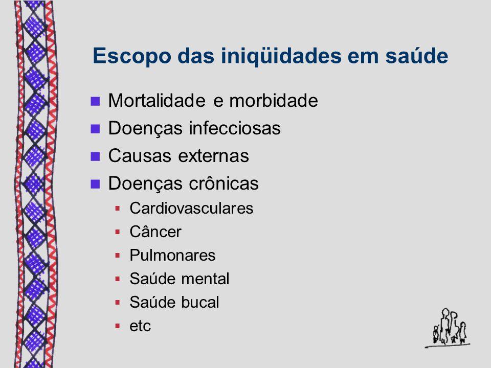 Escopo das iniqüidades em saúde Mortalidade e morbidade Doenças infecciosas Causas externas Doenças crônicas  Cardiovasculares  Câncer  Pulmonares  Saúde mental  Saúde bucal  etc