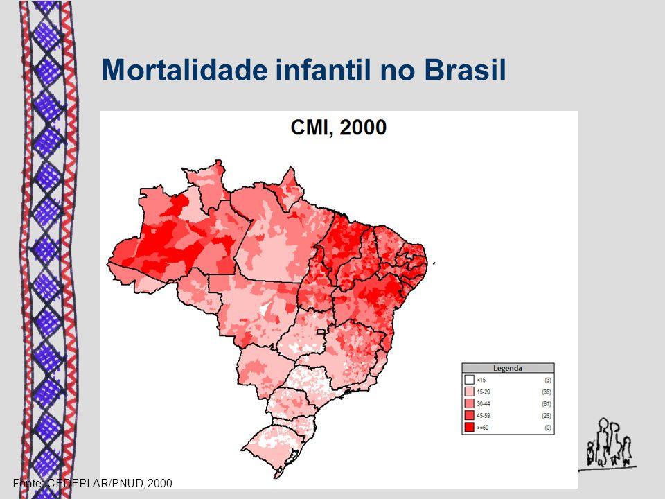 Percentuais de crianças de 20 meses com desnutrição (déficit de peso para idade), Pelotas 1984 Fonte: Epidemiologia da Desigualdade, 1988