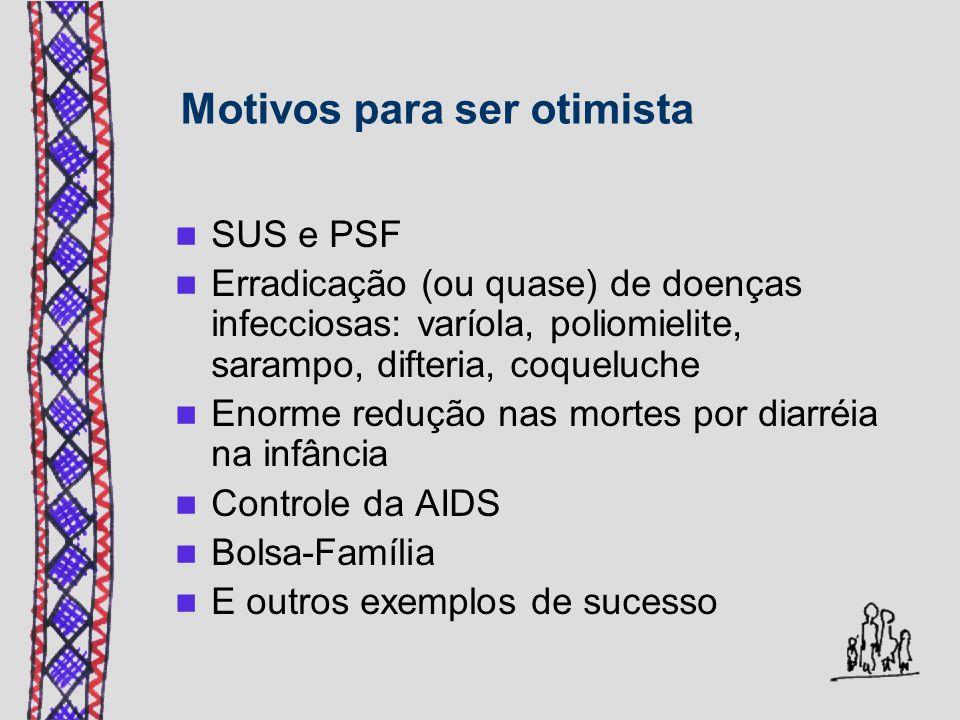 Motivos para ser otimista SUS e PSF Erradicação (ou quase) de doenças infecciosas: varíola, poliomielite, sarampo, difteria, coqueluche Enorme redução nas mortes por diarréia na infância Controle da AIDS Bolsa-Família E outros exemplos de sucesso