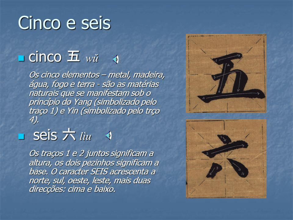 Três e quatro três 三 sān três 三 sān Filosoficamente, o segundo traço deste caracter significa o Homen, aquilo que vive entre o Céu e a Terra. quatro 四