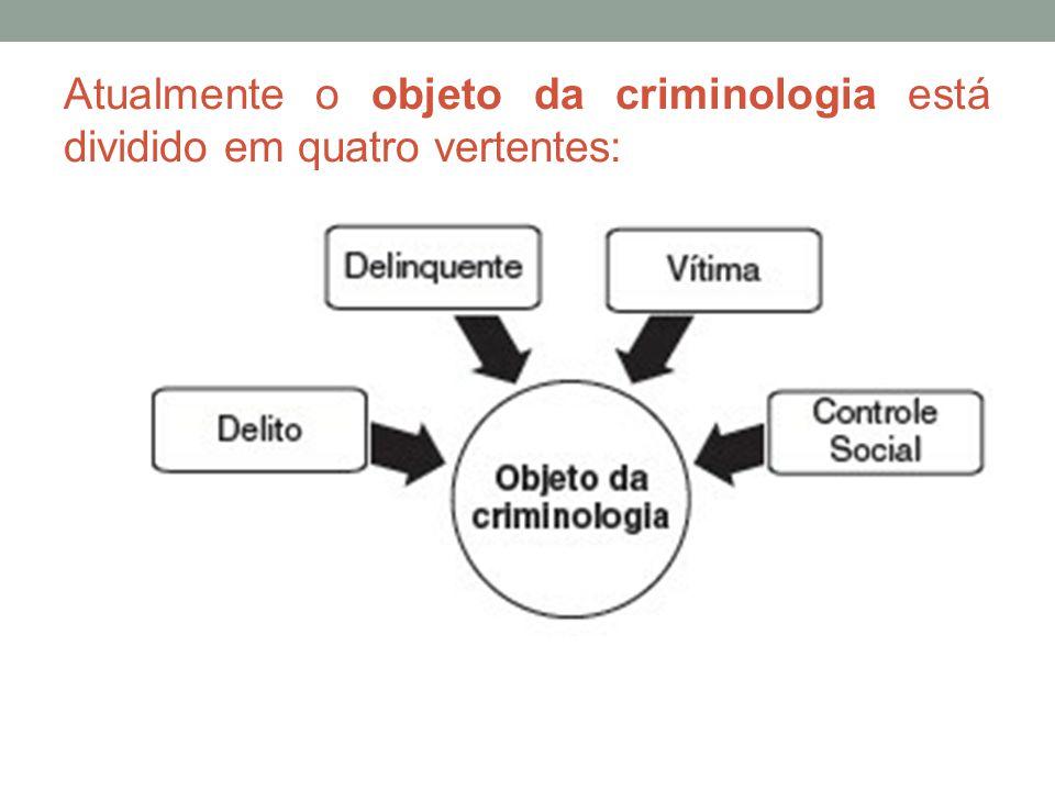 Atualmente o objeto da criminologia está dividido em quatro vertentes: