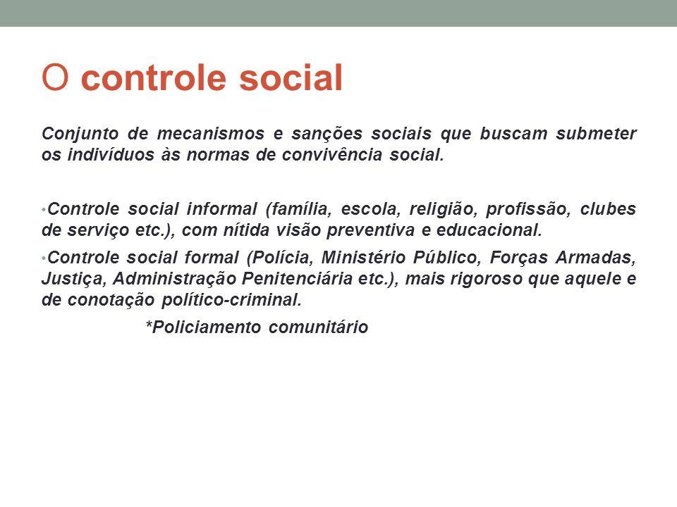 O controle social Conjunto de mecanismos e sanções sociais que buscam submeter os indivíduos às normas de convivência social. Controle social informal