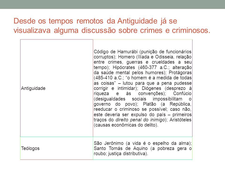 Desde os tempos remotos da Antiguidade já se visualizava alguma discussão sobre crimes e criminosos. Antiguidade Código de Hamurábi (punição de funcio