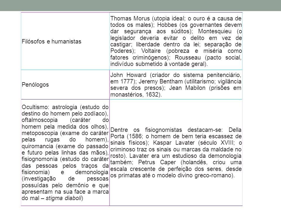 Filósofos e humanistas Thomas Morus (utopia ideal; o ouro é a causa de todos os males); Hobbes (os governantes devem dar segurança aos súditos); Monte