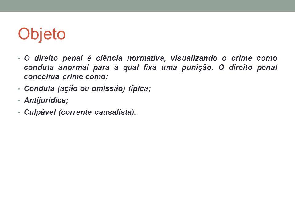 Objeto O direito penal é ciência normativa, visualizando o crime como conduta anormal para a qual fixa uma punição. O direito penal conceitua crime co