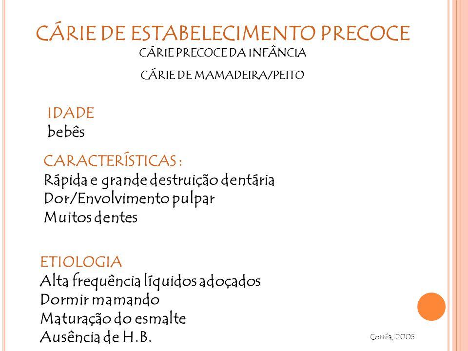 CÁRIE DE ESTABELECIMENTO PRECOCE CÁRIE PRECOCE DA INFÂNCIA CÁRIE DE MAMADEIRA/PEITO IDADE bebês CARACTERÍSTICAS : Rápida e grande destruição dentária