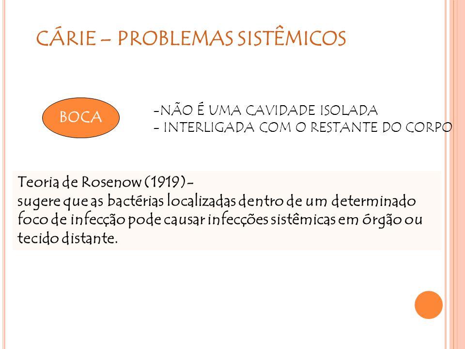 CÁRIE – PROBLEMAS SISTÊMICOS BOCA -NÃO É UMA CAVIDADE ISOLADA - INTERLIGADA COM O RESTANTE DO CORPO Teoria de Rosenow (1919)- sugere que as bactérias