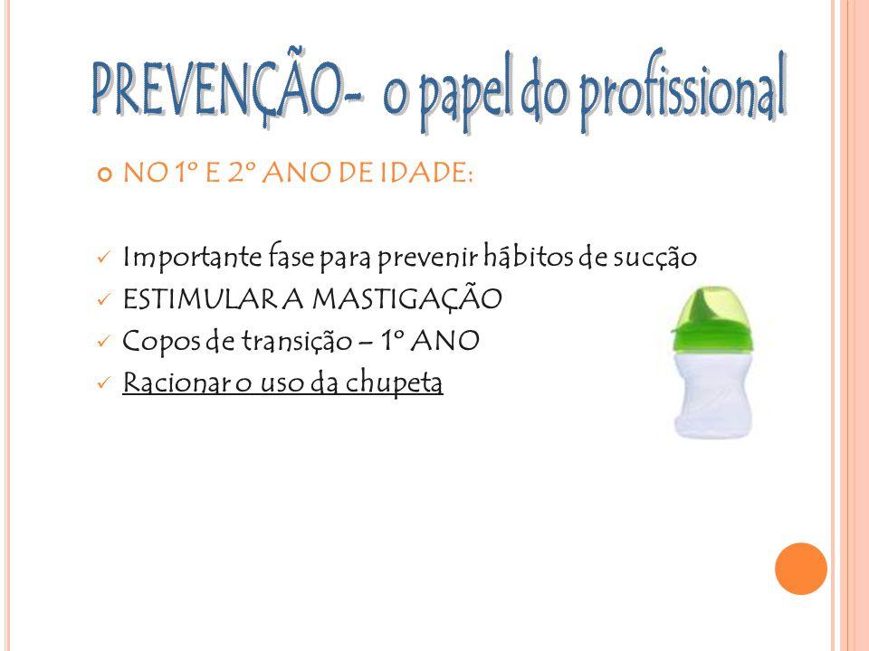 NO 1º E 2º ANO DE IDADE: Importante fase para prevenir hábitos de sucção ESTIMULAR A MASTIGAÇÃO Copos de transição – 1º ANO Racionar o uso da chupeta