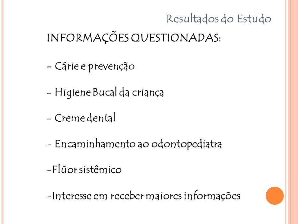 Resultados do Estudo INFORMAÇÕES QUESTIONADAS: - Cárie e prevenção - Higiene Bucal da criança - Creme dental - Encaminhamento ao odontopediatra -Flúor