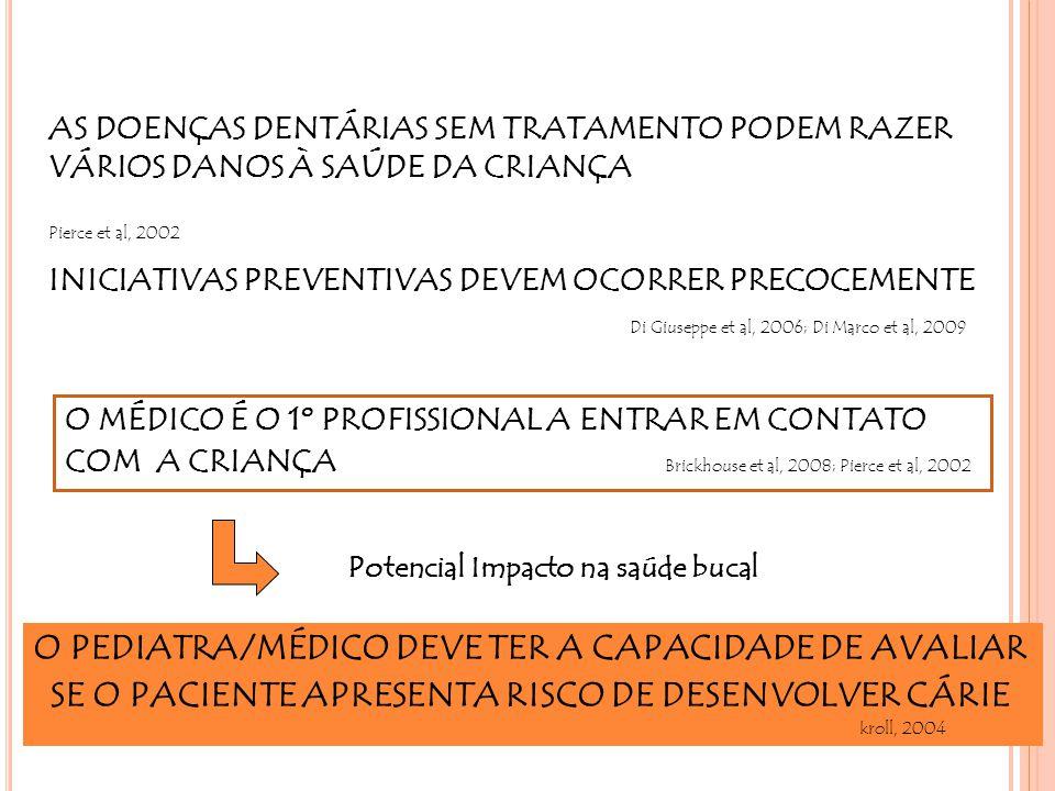 HERPES Gengivoestomatite herpética Pico: 2 anos Febre, mal-estar, anorexia VESÍCULAS E ÚLCERAS Tratamento Sintomático MANIFESTAÇÃO PRIMÁRIA DO HERPES -CONTÁGIO: AUTO-INOCULAÇÃO/OUTRAS PESSOAS - 5 DIAS A 2 SEMANAS