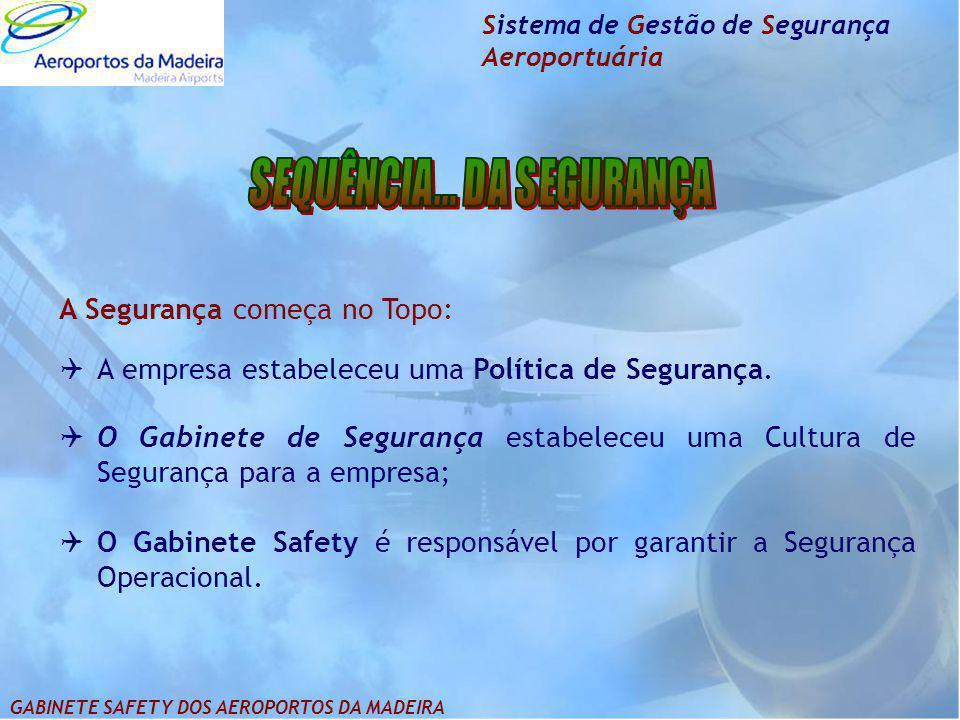 Sistema de Gestão de Segurança Aeroportuária A Segurança começa no Topo:  A empresa estabeleceu uma Política de Segurança.  O Gabinete de Segurança