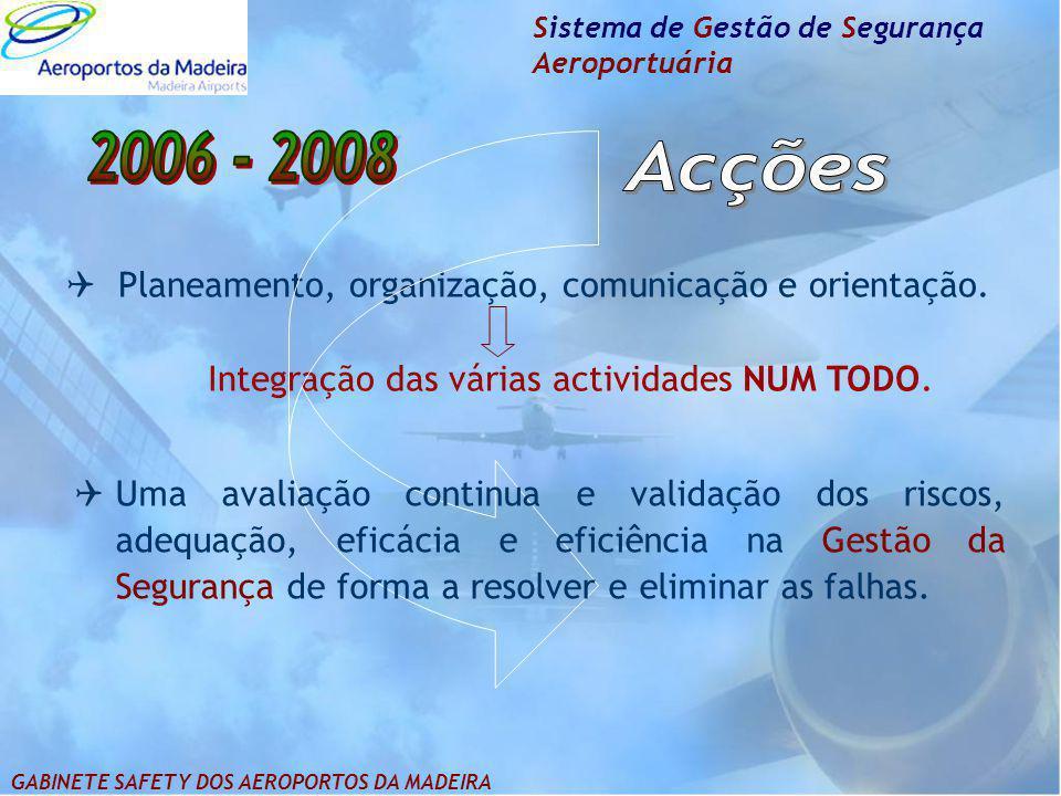 Sistema de Gestão de Segurança Aeroportuária  Planeamento, organização, comunicação e orientação. Integração das várias actividades NUM TODO.  Uma a