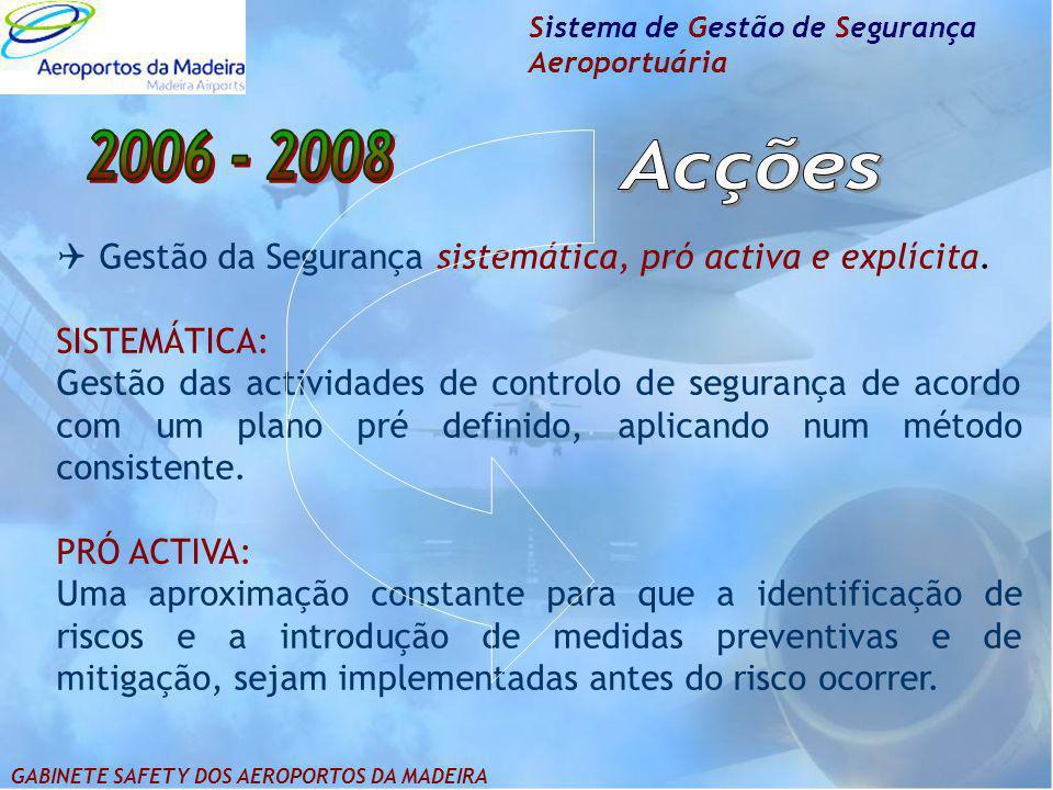 Sistema de Gestão de Segurança Aeroportuária  Gestão da Segurança sistemática, pró activa e explícita. SISTEMÁTICA: Gestão das actividades de control