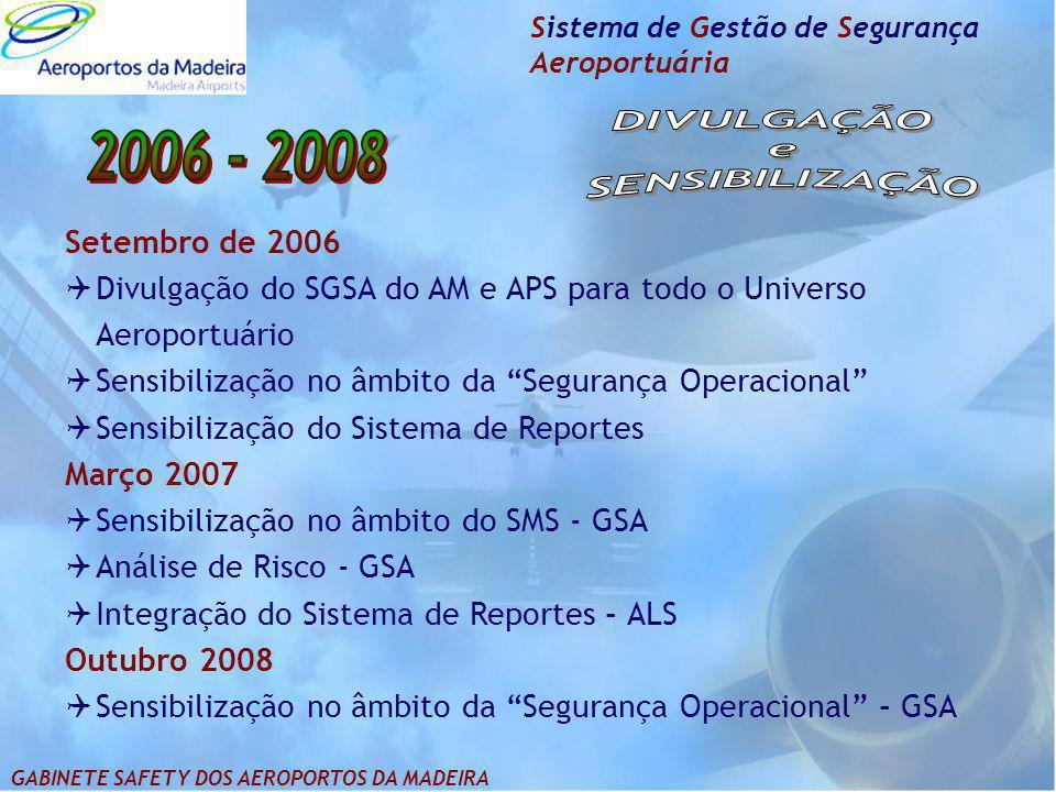 Sistema de Gestão de Segurança Aeroportuária Setembro de 2006  Divulgação do SGSA do AM e APS para todo o Universo Aeroportuário  Sensibilização no