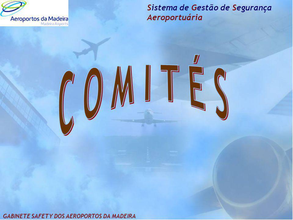 Sistema de Gestão de Segurança Aeroportuária GABINETE SAFETY DOS AEROPORTOS DA MADEIRA